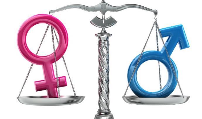 שוויון בין המינים